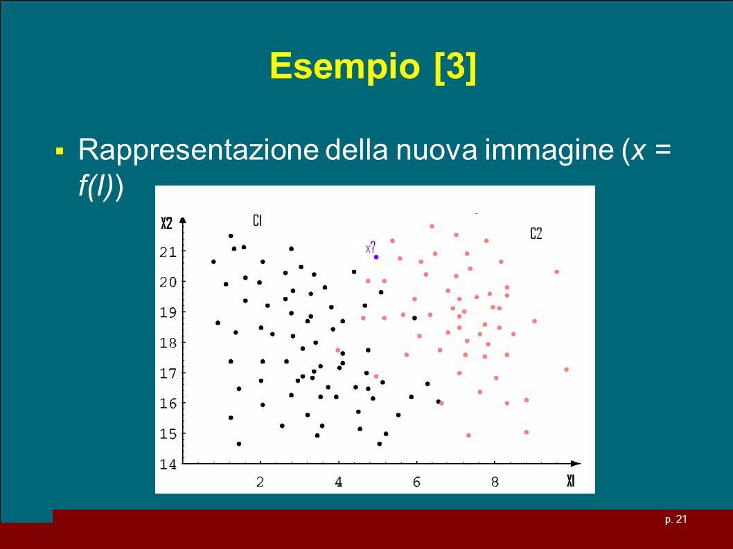 Esempio [3] Rappresentazione della nuova immagine (x = f(I))